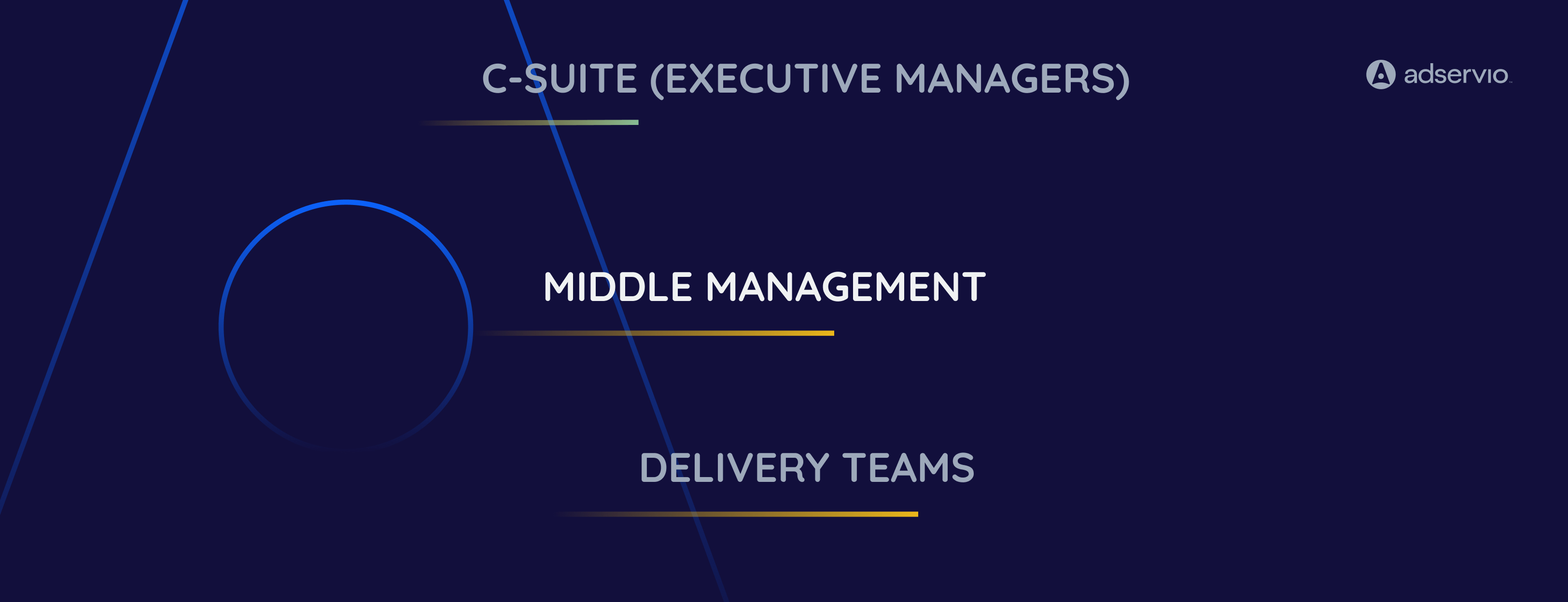 middle management responsible for successfully agile shifting