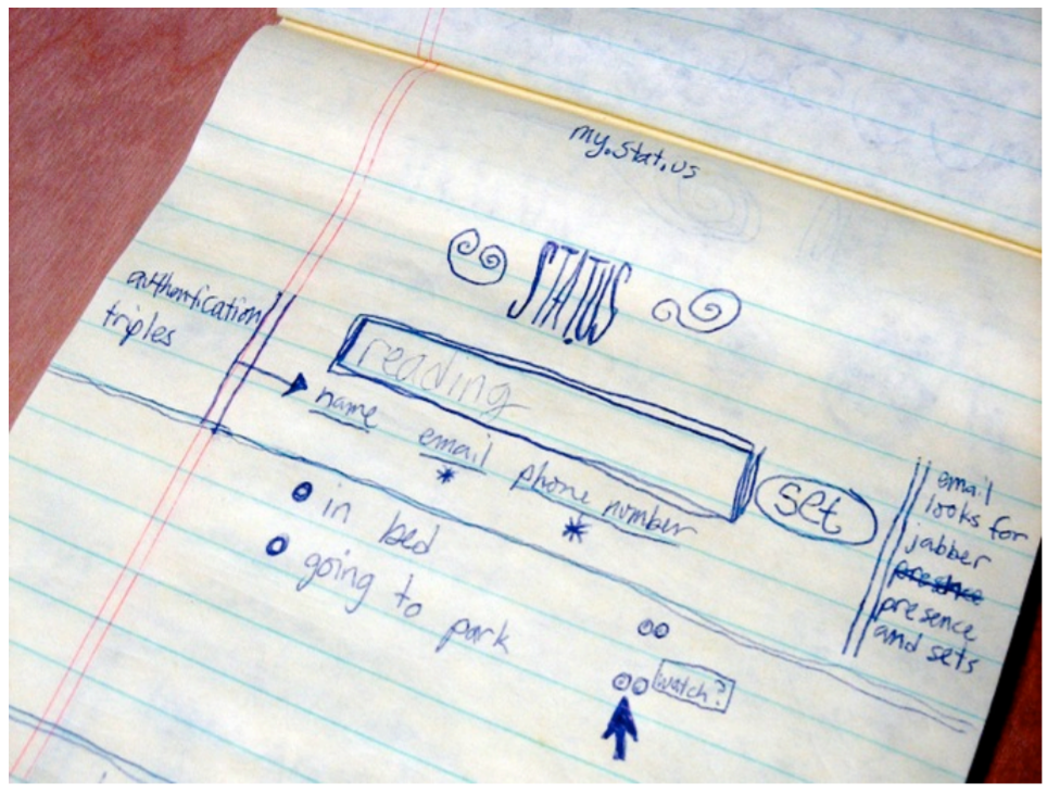 Prototyping in Software Engineering