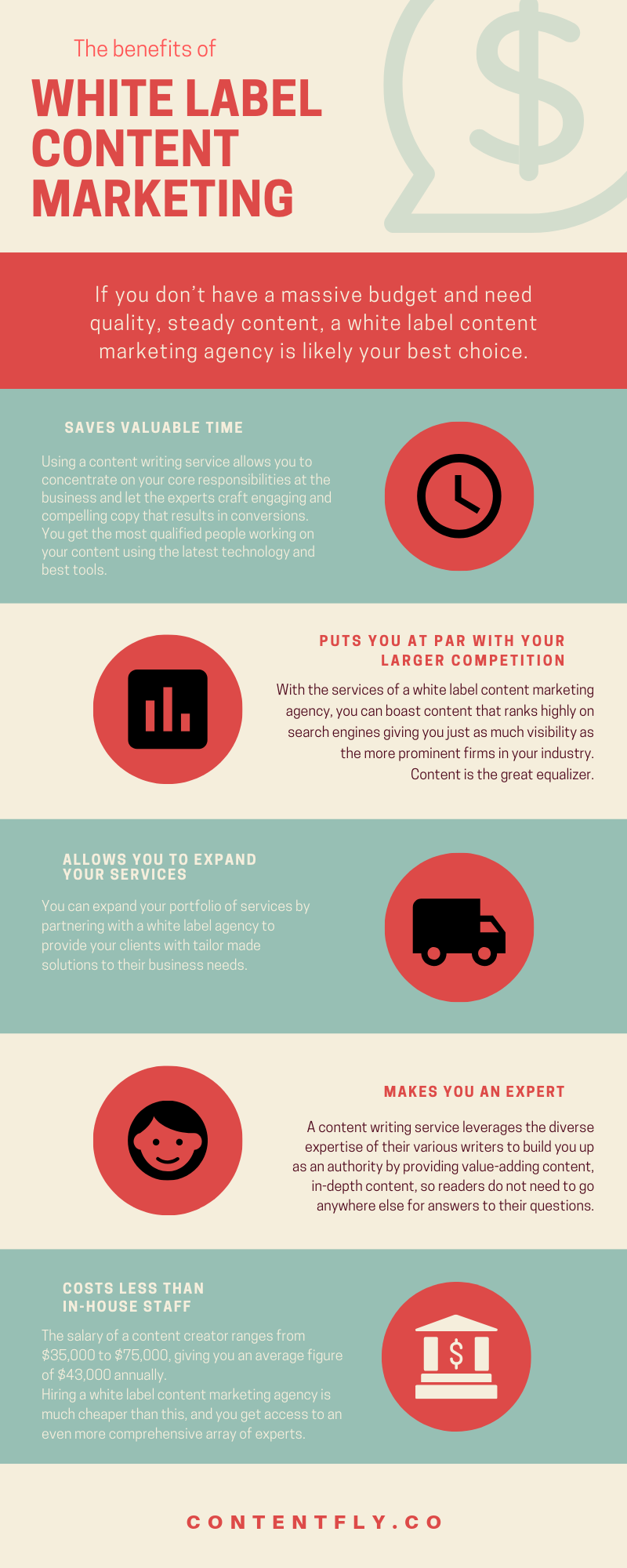 The benefits of white label content marketing - infographic