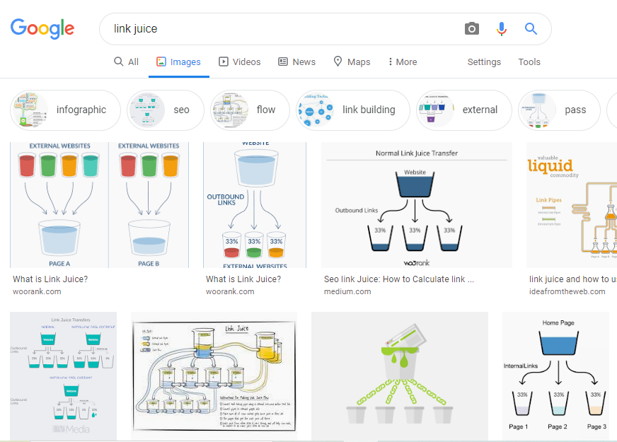 Google image search results - example