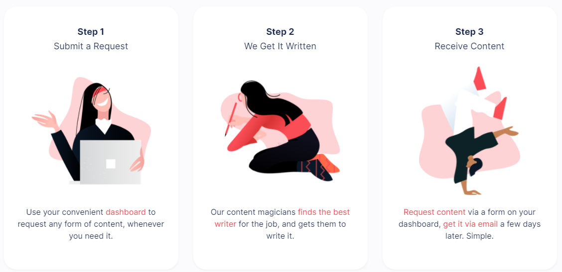 Scaling content with ContentFly writers