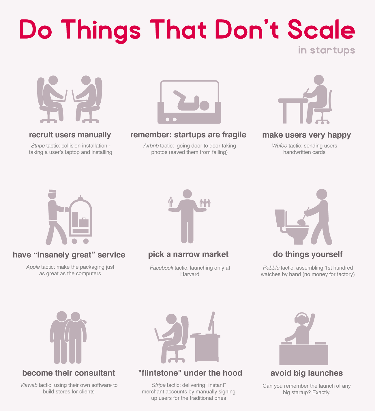 Non-scalable marketing tactics for startups