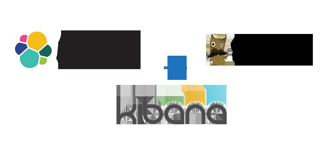 Building an ElasticSearch, Logstash, Kibana (ELK) Stack on OneOps ...