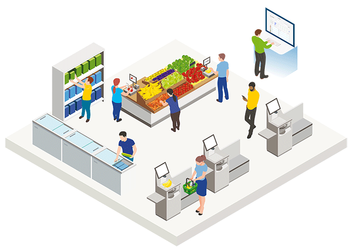 AI scales and checkouts for supermarkets in store