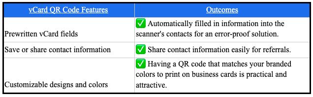 vcard qr code features chart