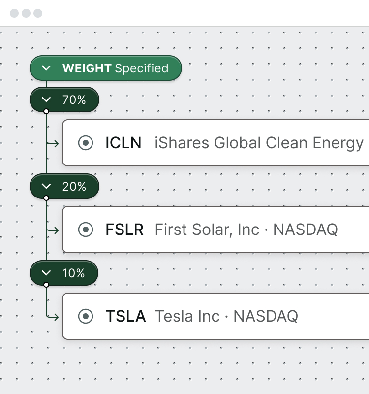 The three assets, ICLN, FSLR, TSLA, with Specified Weighting applied as follows: 70%, 20% and 10%.