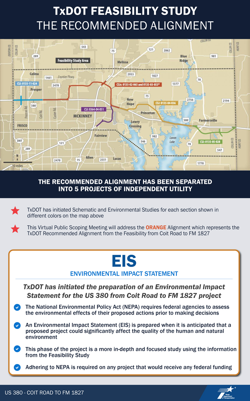 Information about TxDOT's Feasibility Study