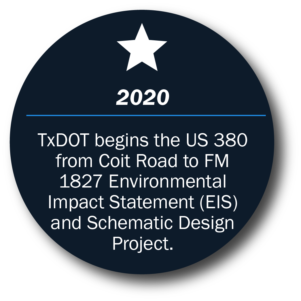 TxDOT begins the US 380 from Coit Road to FM 1827 Environmental Impact Statement (EIS) and Schematic Design Project.
