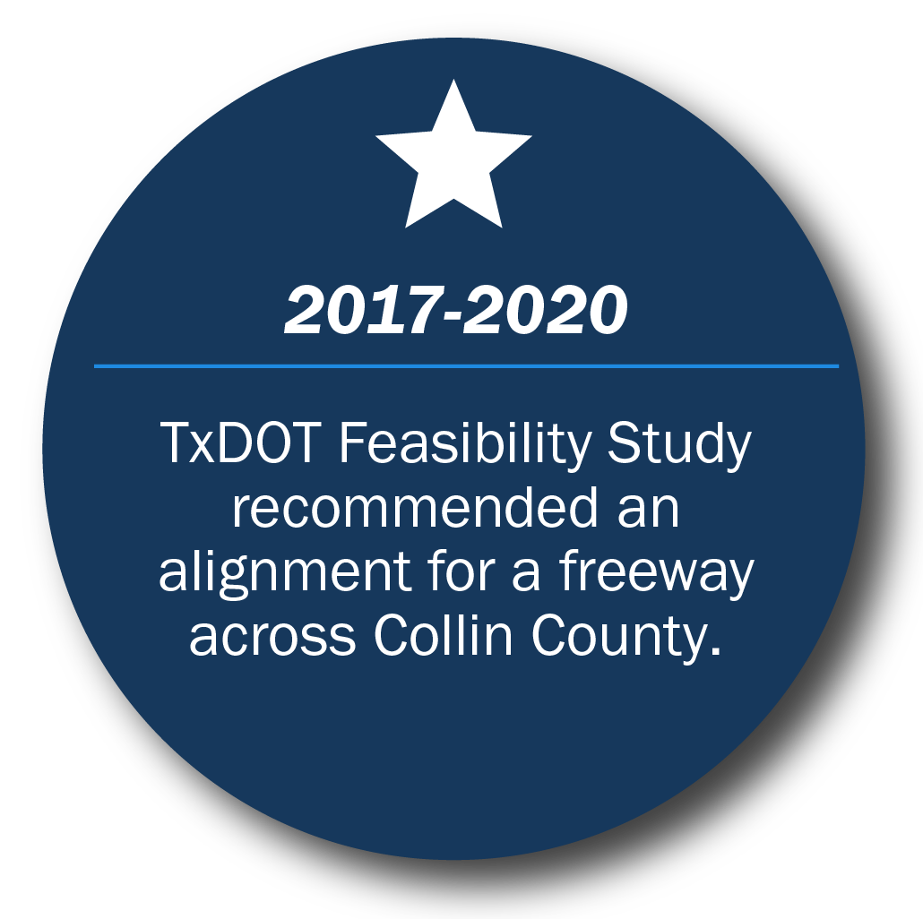 2017-2020  TxDOT Feasibility Study recommended an  alignment for a freeway across Collin County.
