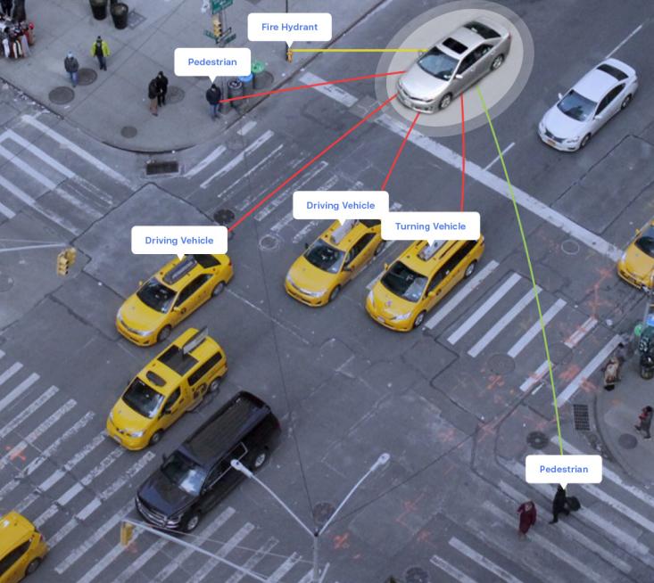 Hazard Measure street scene