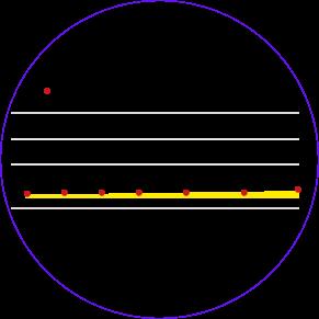 Before SEO graph