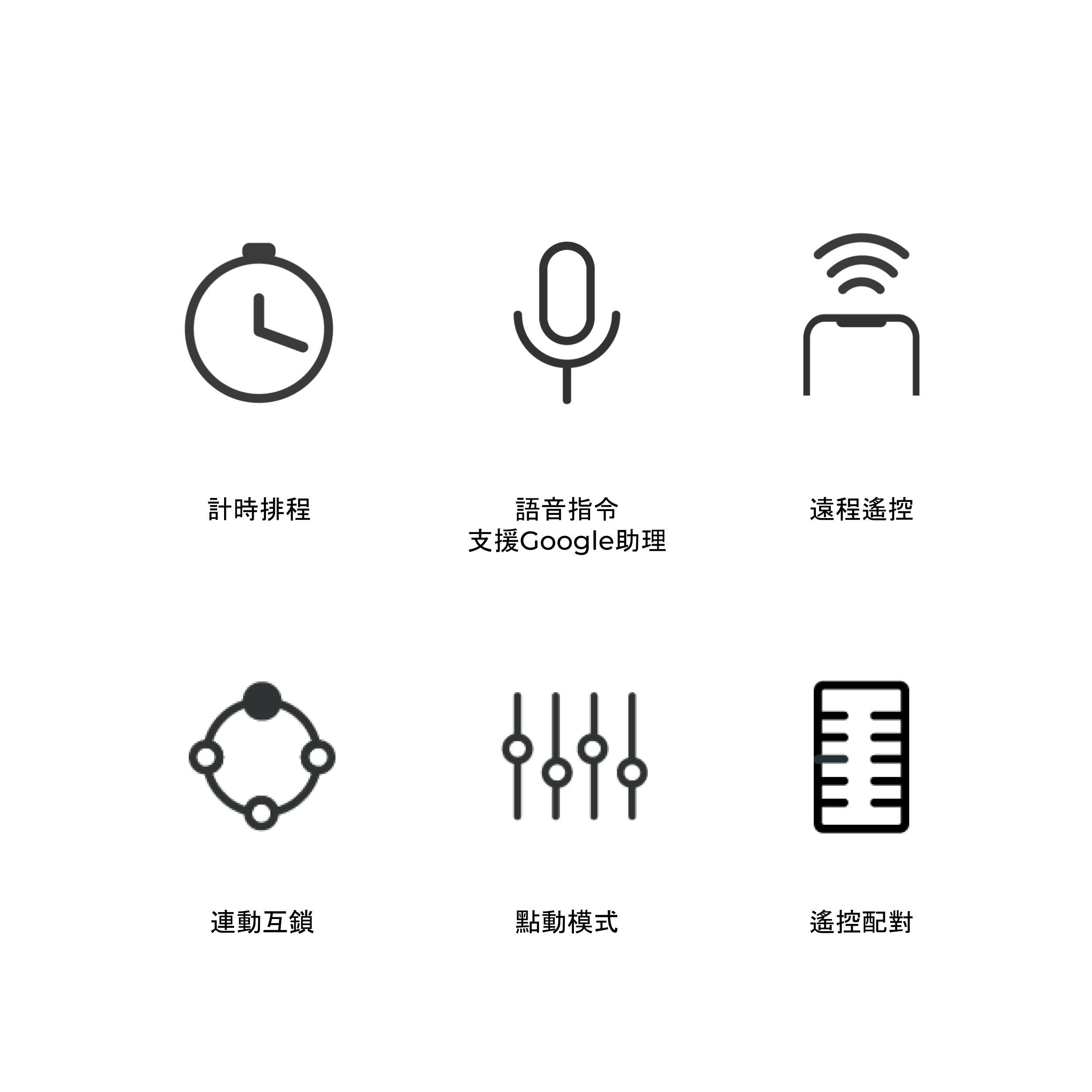 奧創智慧開關C1 窗簾、鐵捲門、電燈的智慧控制首選