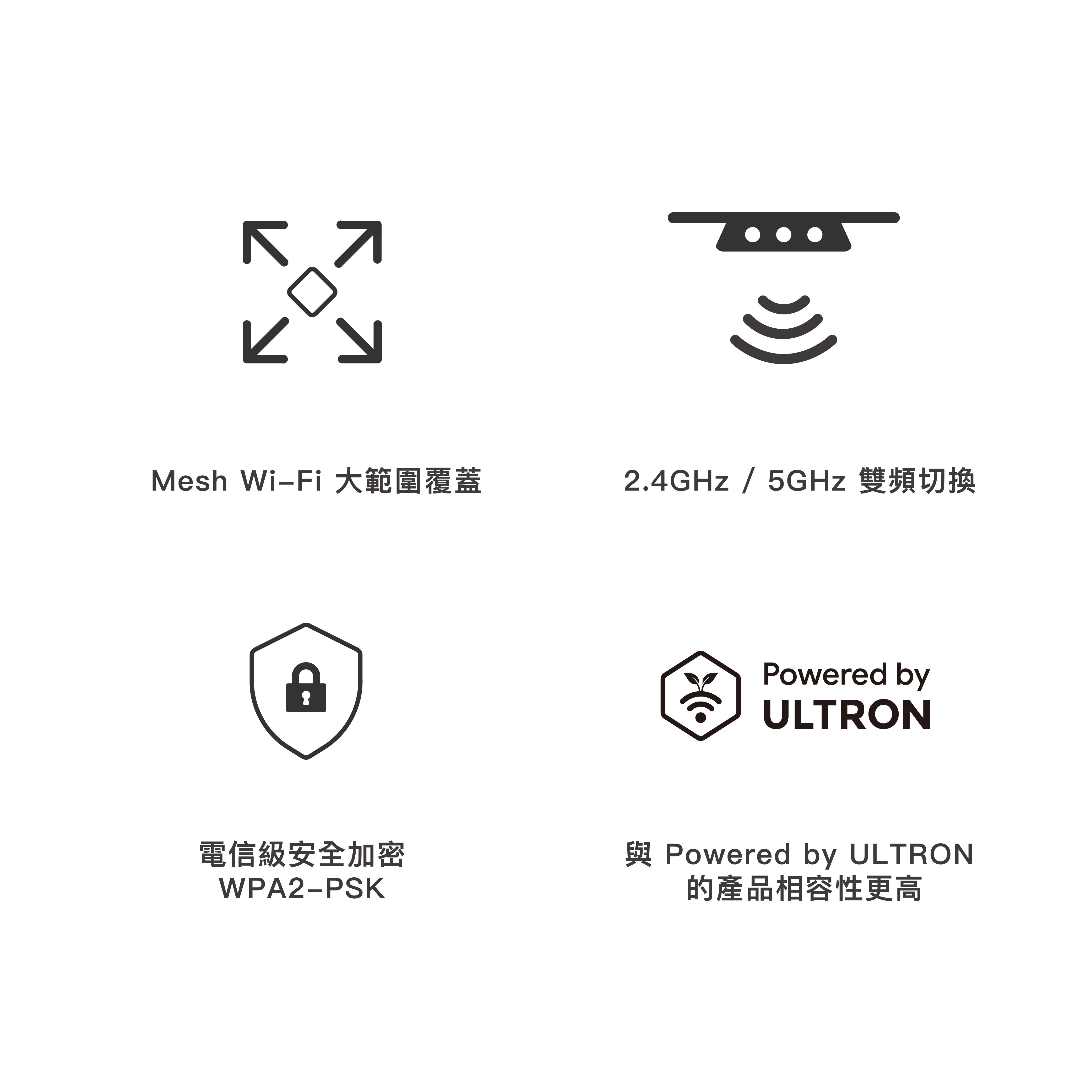 奧創無限基地台 B1 適用大坪數的商用與家用空間奧創無限基地台 B1 適用大坪數的商用與家用空間