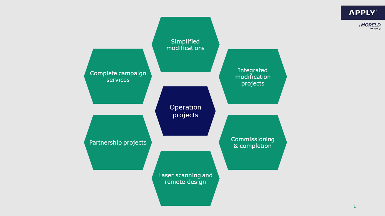 Operation Projects & Services