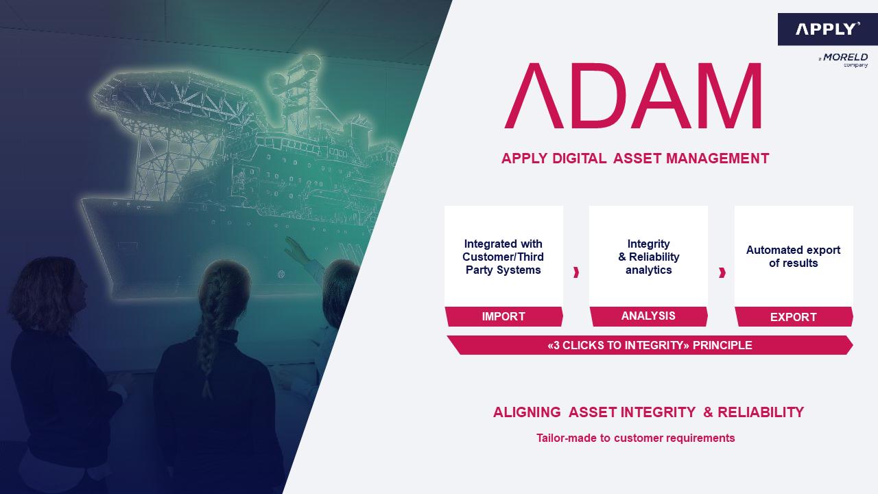 ɅDAM  - Digital Asset Management