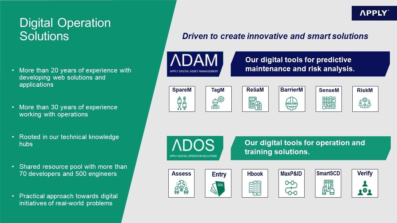 Digital Operation Solutions