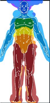 Human male archetype full-spectrum representation.