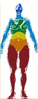 Human female archetype full-spectrum representation.