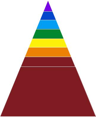 Maslow Light shine full-spectrum.