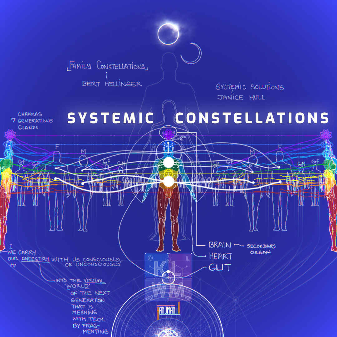Image of Systemic Constellations by Hanuman11 Integration Agency