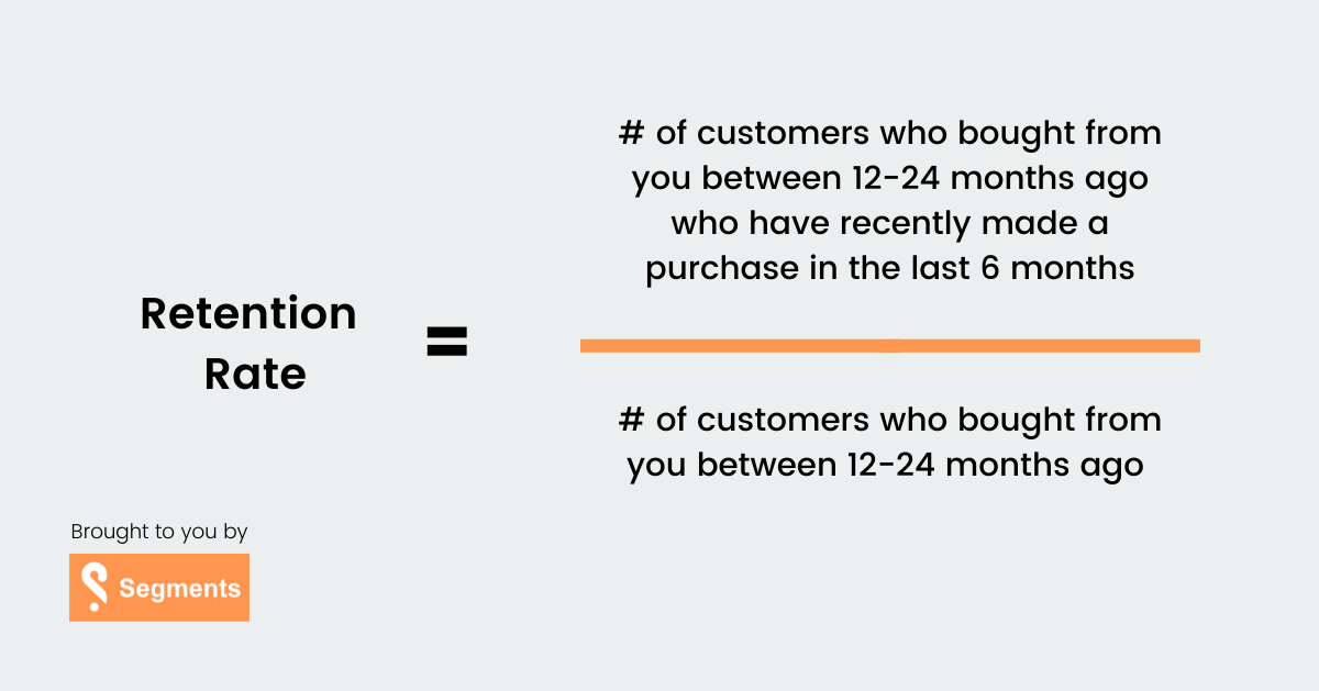 Customer Retention Rate Calculation