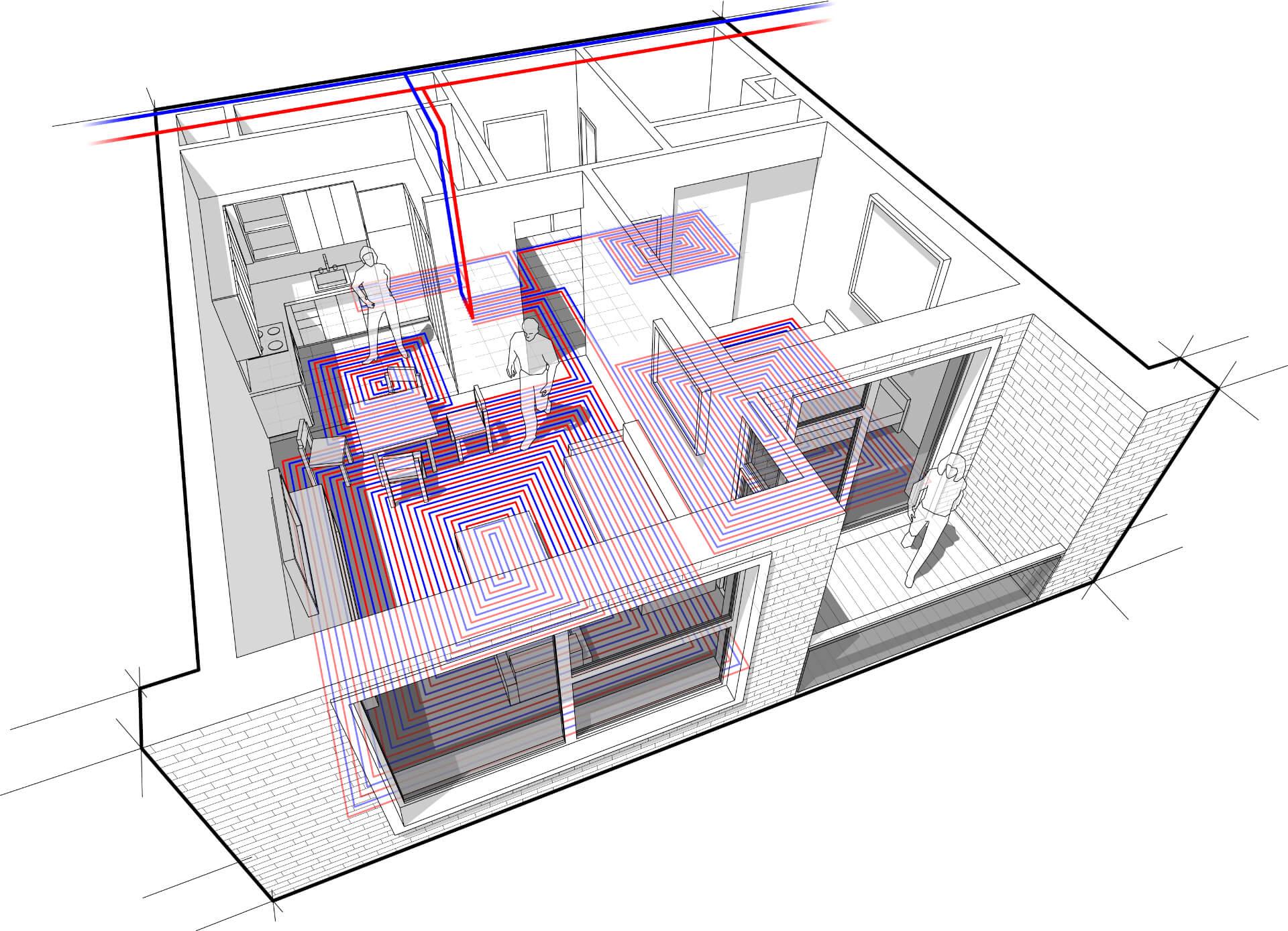 Podlahové vykurovanie a tepelné čerpadlo