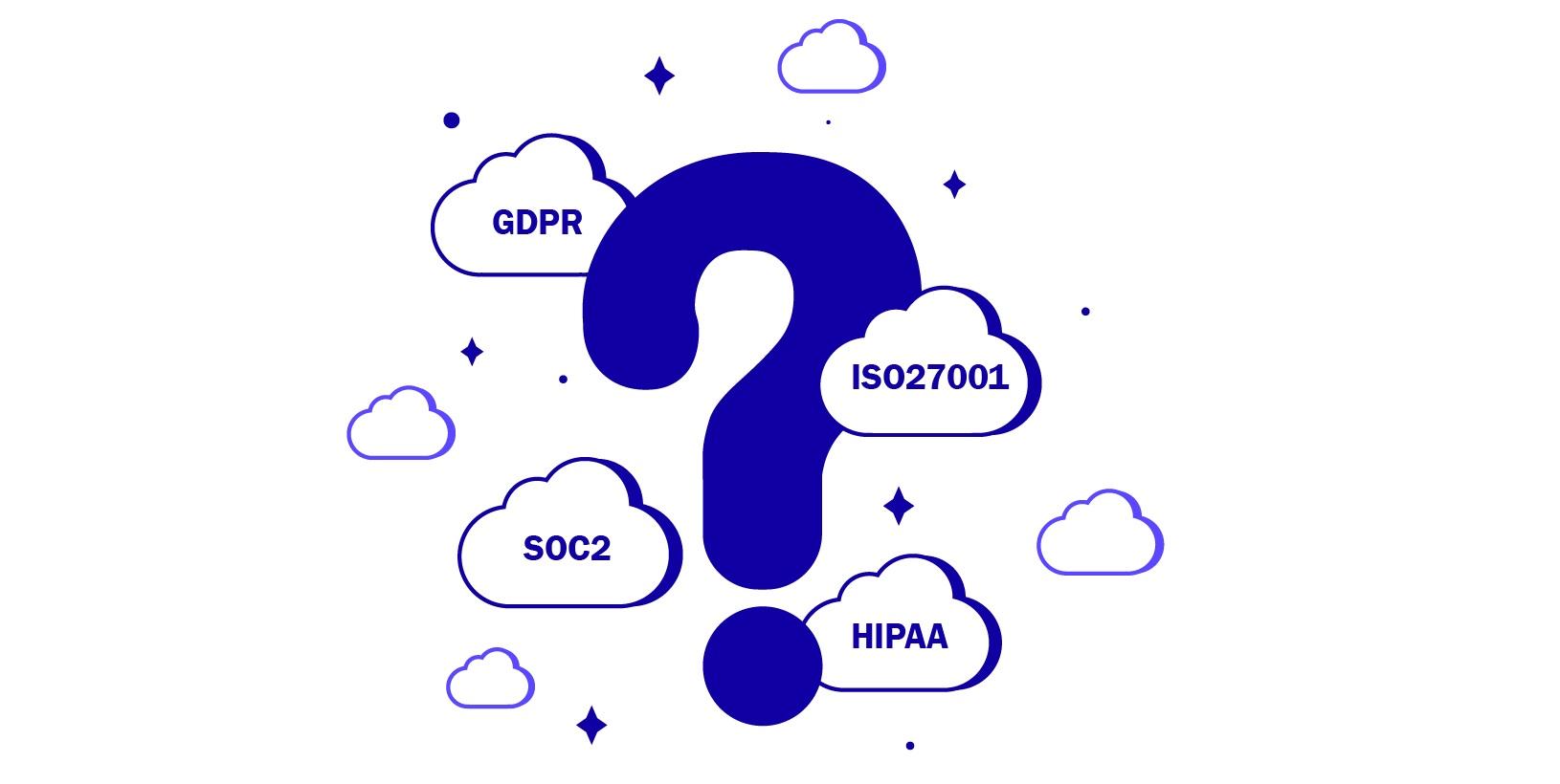 What a CIO needs to know regarding SaaS vendor compliance