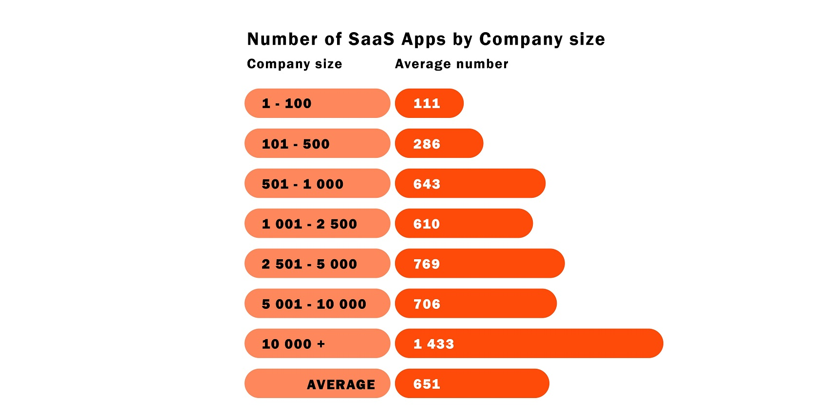 How SaaS cloud management platforms can help CIOs