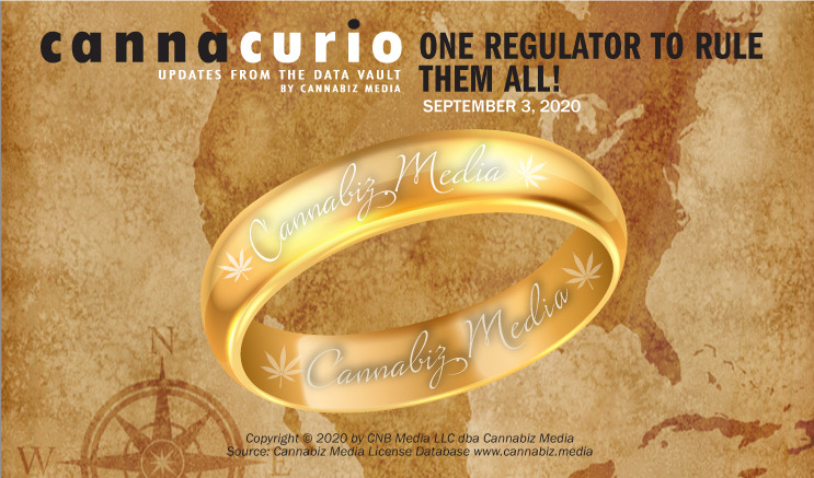 Cannacurio: One Regulator To Rule Them All!