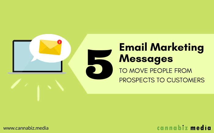 5 Email Marketing Messages to Move People from Prospects to Customers