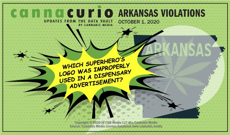 Cannacurio: Arkansas Violations