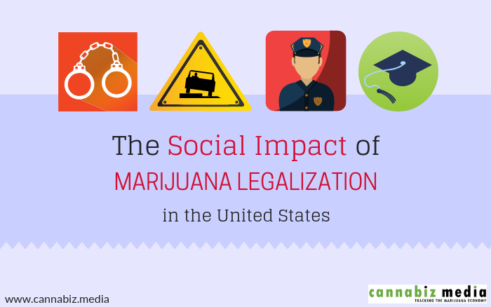 The Social Impact of Cannabis Legalization in the United States