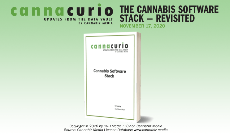 Cannacurio: Cannabis Software Stack - Revisited (Nov. 2020 Update)
