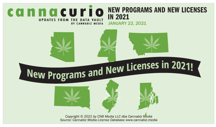 New Programs and New Licenses in 2021
