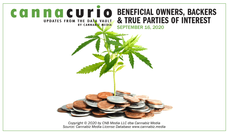 Cannacurio: Beneficial Owners, Backers & True Parties of Interest
