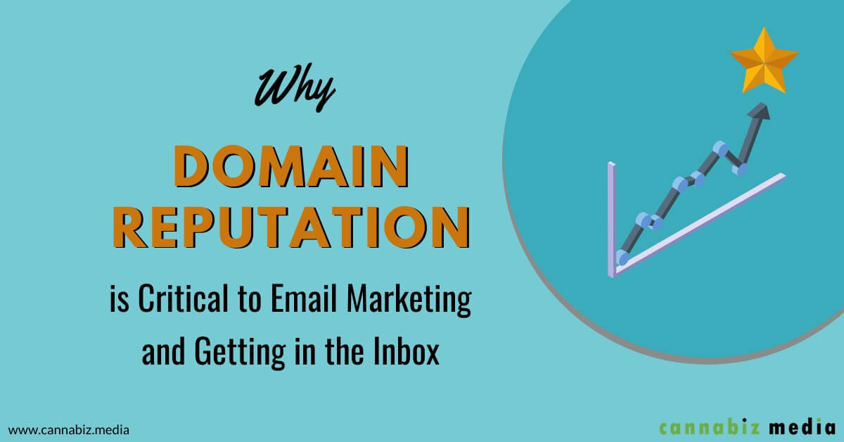 Why Domain Reputation is Critical to Email Marketing and Getting in the Inbox