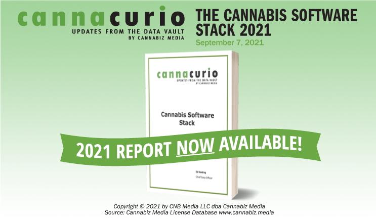 Cannacurio #47 – Software Stack Summer 2021
