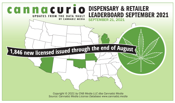 Cannacurio #48: Dispensary & Retailer Leaderboard September 2021