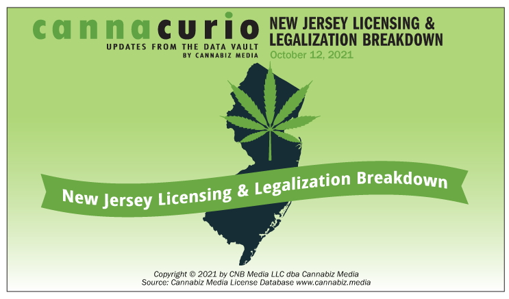 Cannacurio #49 - New Jersey Licensing and Legalization Breakdown