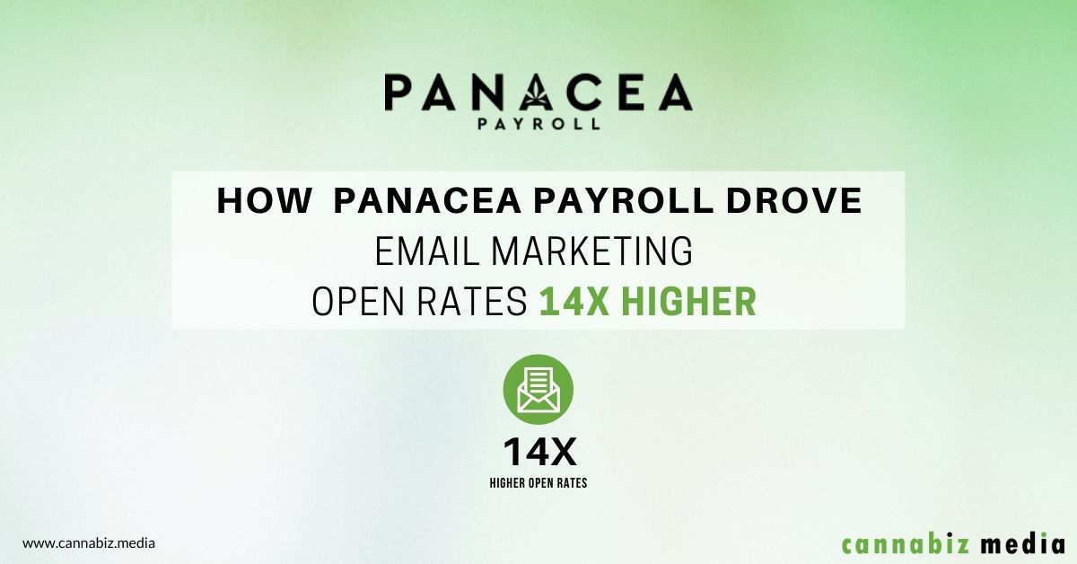 How Panacea Payroll Drove Email Marketing Open Rates 14X Higher