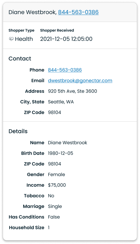 Example of health insurance lead information which includes name, phone number, email address, address, age, gender, income, health conditions, and more.