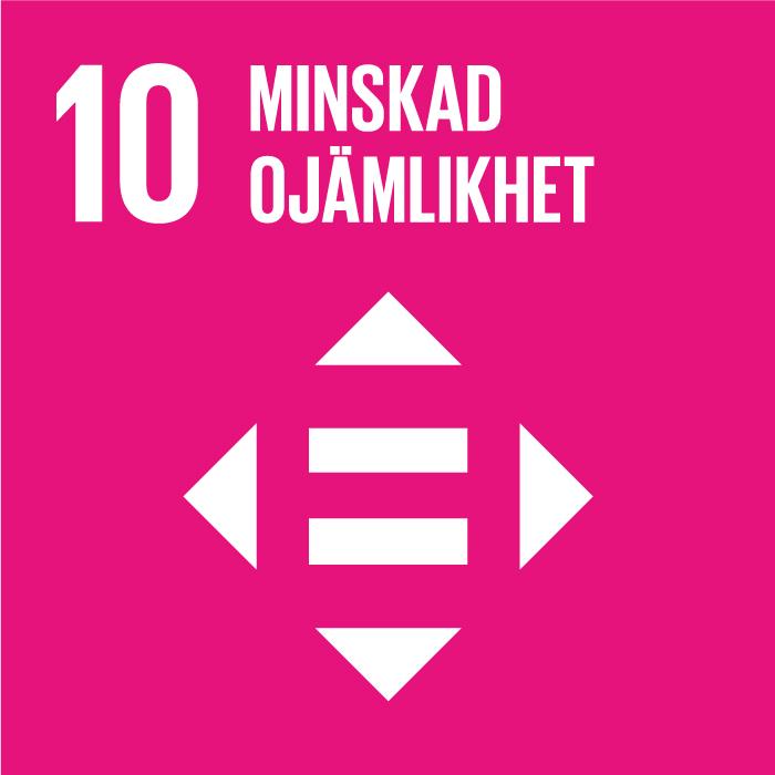 Ikon för globala målen nummer 10, Minskad ojämlikhet