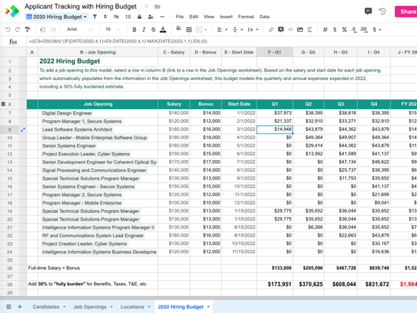 Applicant Tracking with Hiring Budget