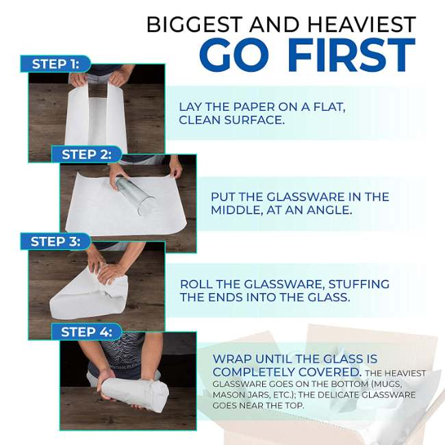 The Ultimate Guide On Using Packing Paper Sheets For Moving
