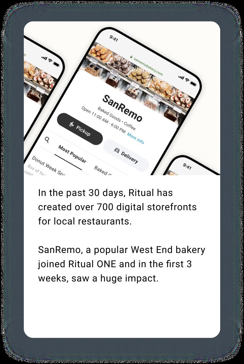 Sanremo Bakery & Cafe