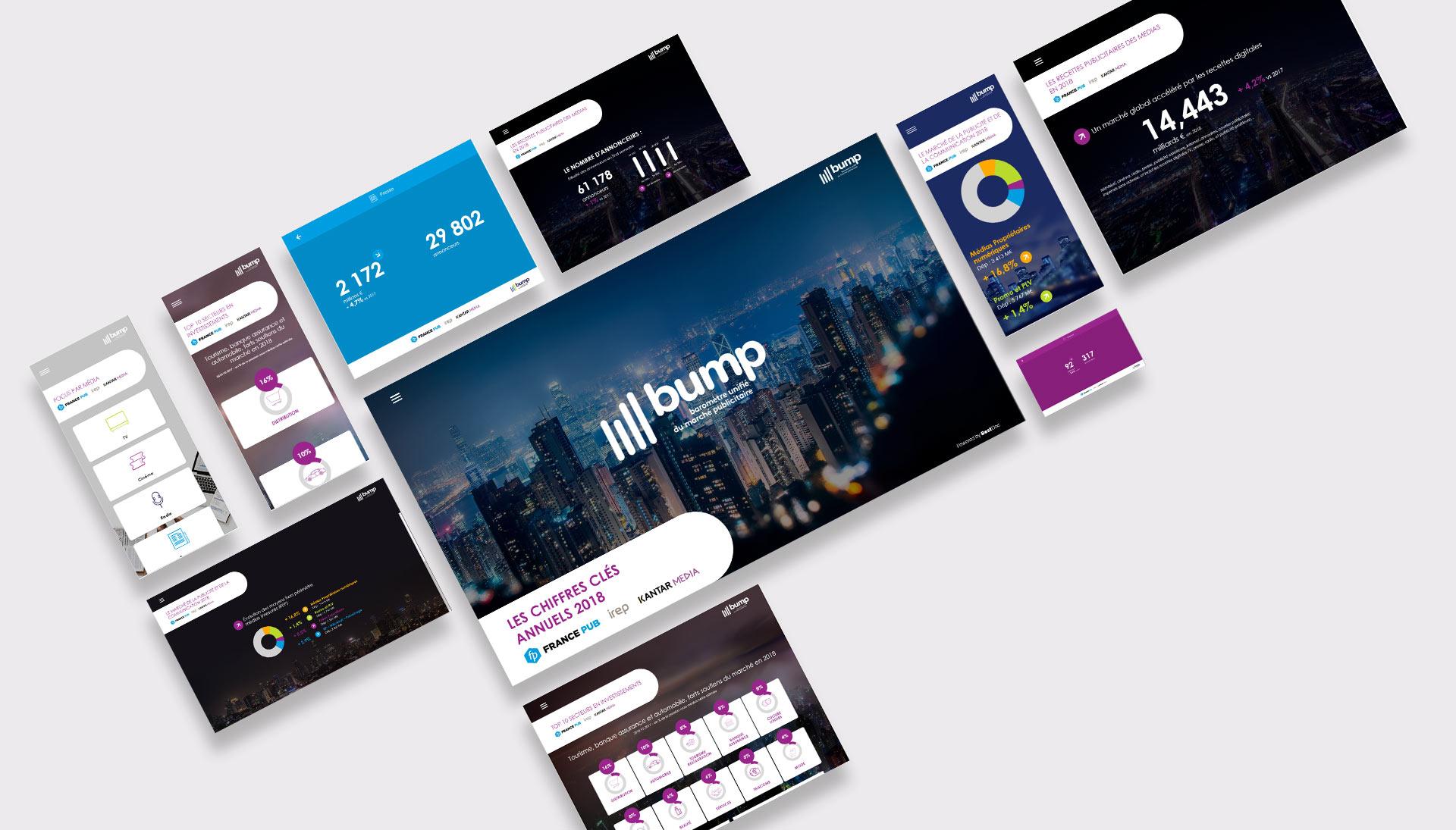 Présentation d'étude interactive et responsive (ordinateur, tablette, smartphone)
