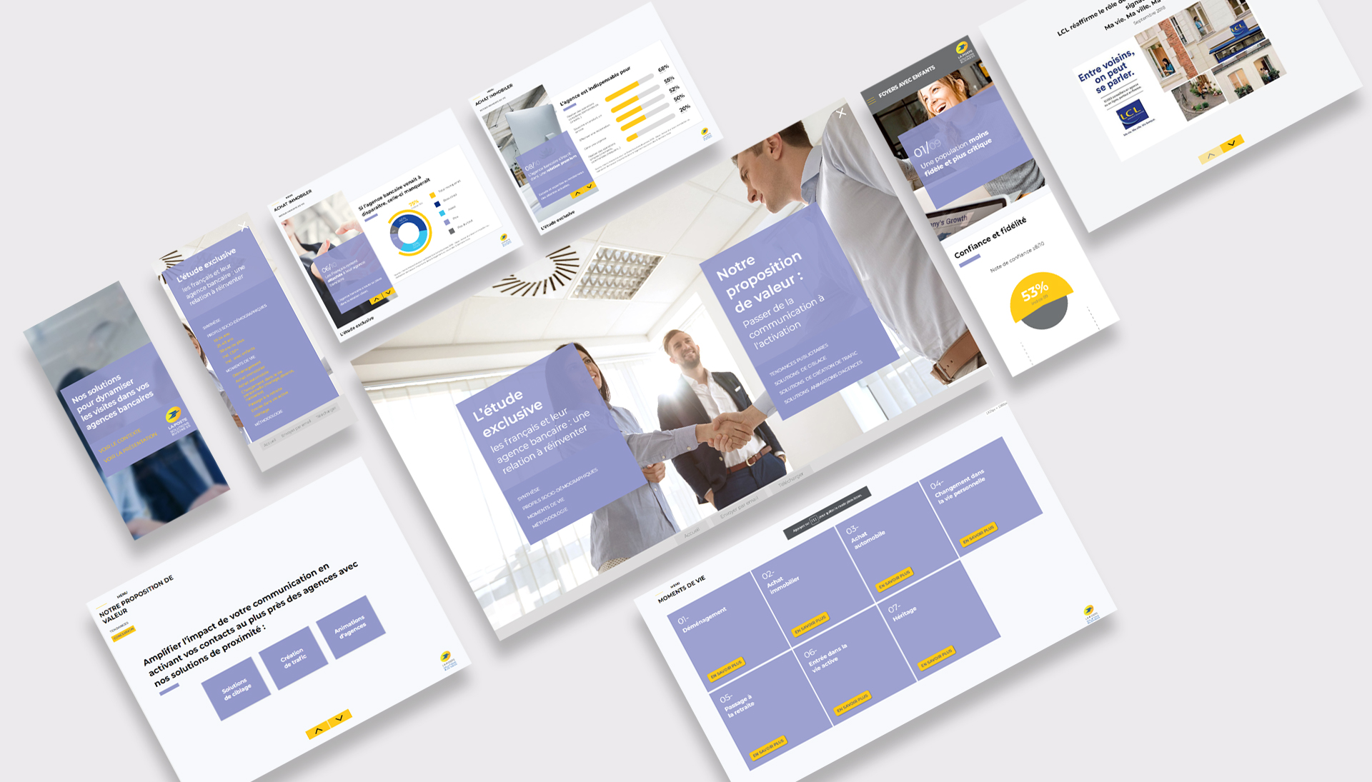 Présentation d'étude de la Poste, interactive et responsive