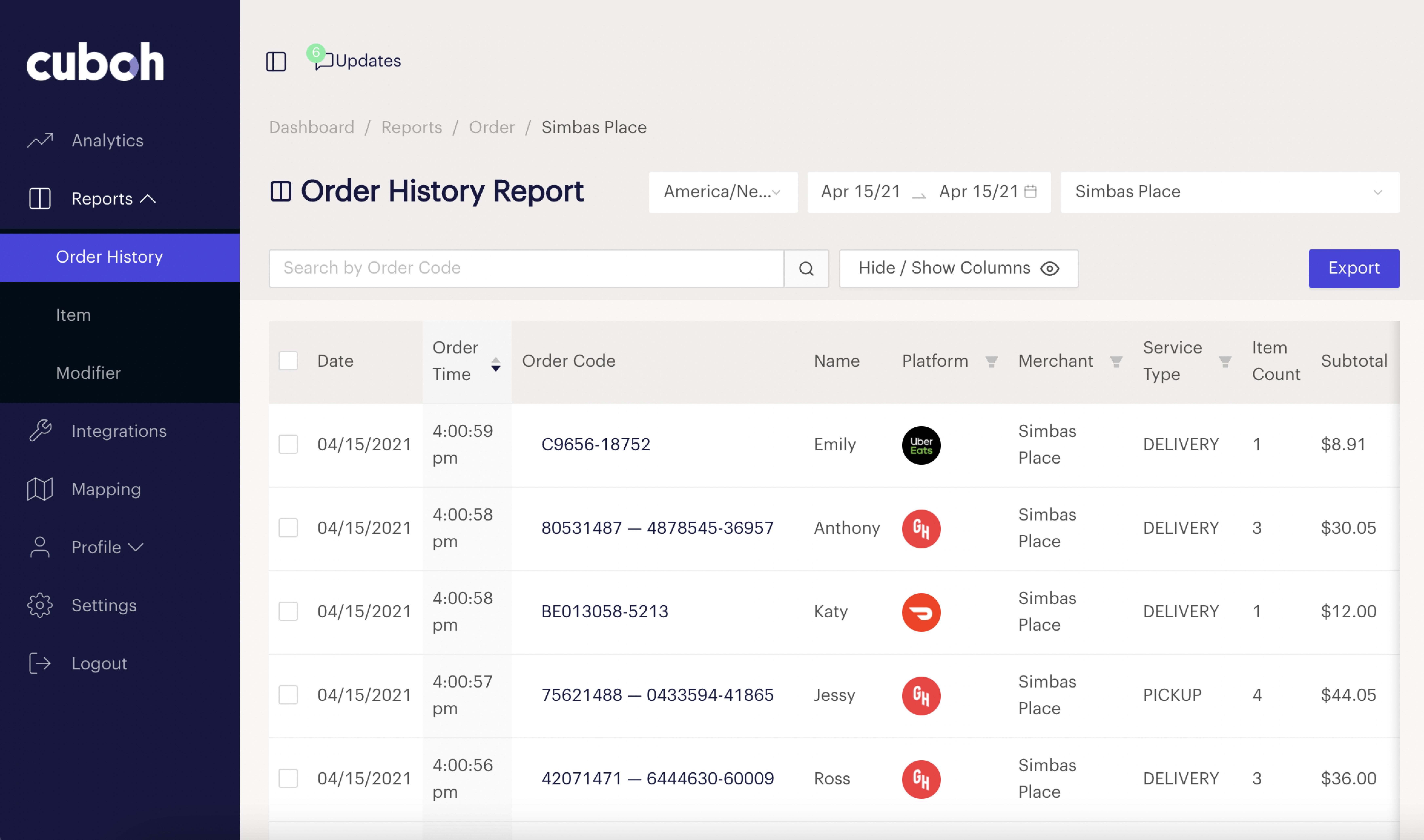 Cuboh Dashboard displaying orders from various delivery platforms.
