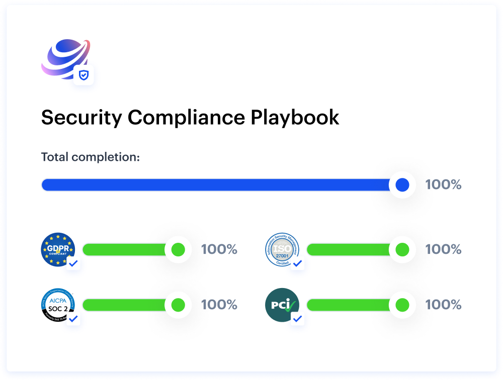 security compliance playbook