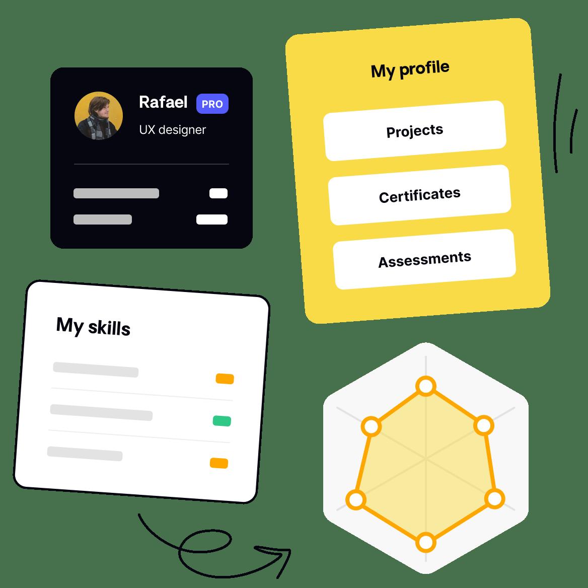 The ultimate designer profile